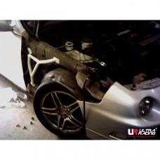 Боковые усилители лонжеронов Honda Integra DC2