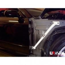 Боковые усилители лонжеронов Nissan Silvia S15
