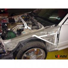 Боковые усилители лонжеронов Nissan Skyline GT-T 34 (2WD)