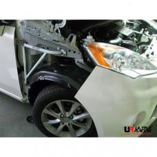 Боковые усилители лонжеронов Perodua Alza