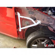 Боковые усилители лонжеронов Perodua Kenari